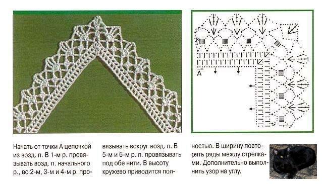 Схема кружева для пледа