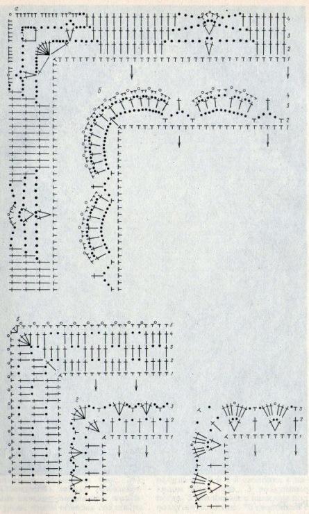 Вязание изделий крючком схемы 70
