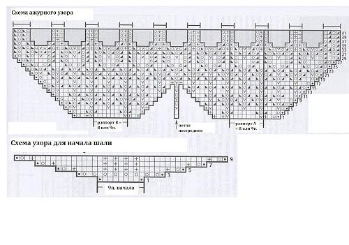 Схема шали сад аллы для начинающих