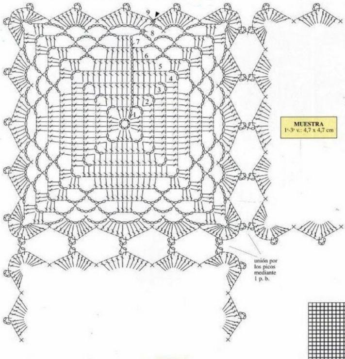 Схема вязания квадратов крючком для покрывала