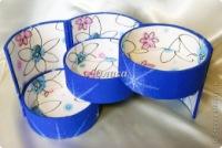 Оформление круглой коробки своими руками - Ashouse.ru