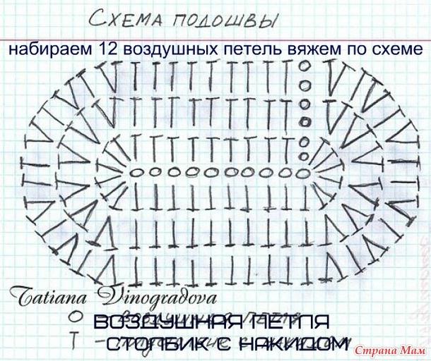 Схема вязания детских сапожек пинеток
