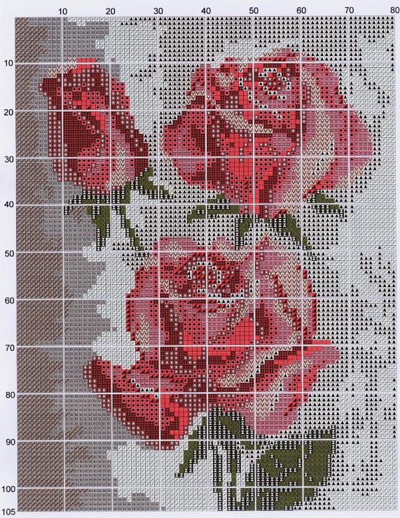 Схема вышивки картин с розами 828