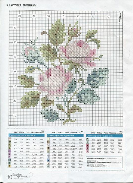 многих схема роз и цветов вышивка крестиком подушки ткани предпочтительнее