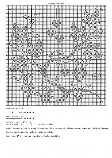 Схемы вышивок от ренато паролин