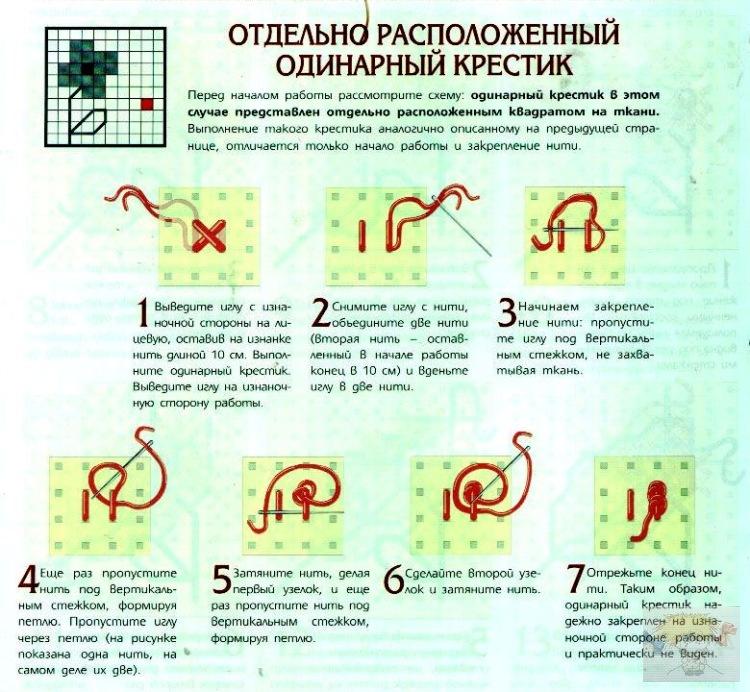 Как делать узел на вышивке крестом