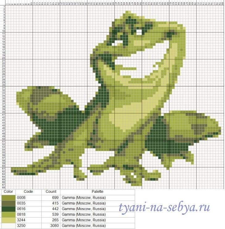 Схема вышивки лягушки крестиком