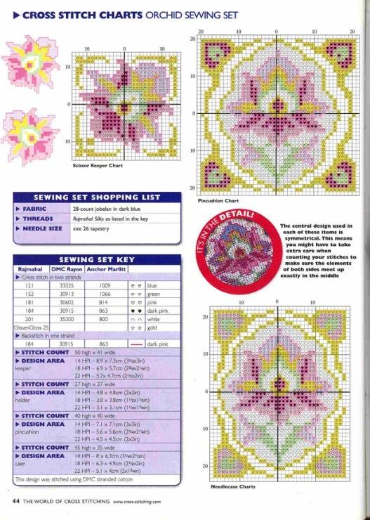 Схемы вышивки маячков для ножниц 499