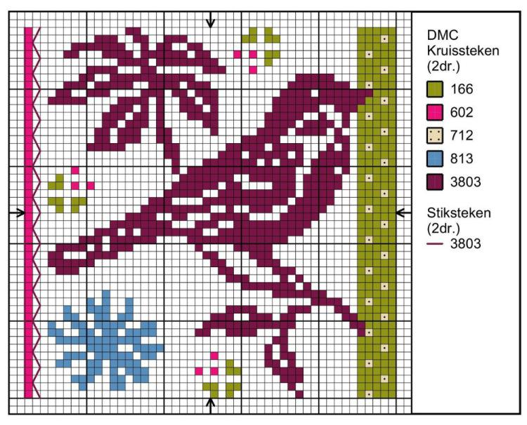 Схема вязания снегирей на варежках 94